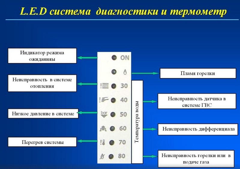 Demrad Kalisto панель