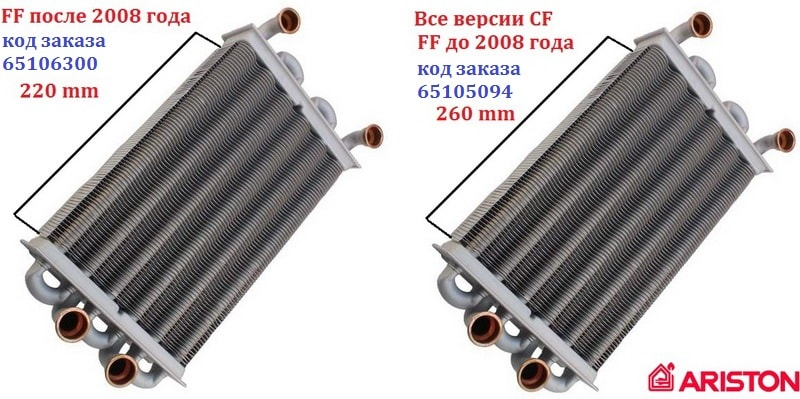 Уплотнения теплообменника Sondex S16B Челябинск