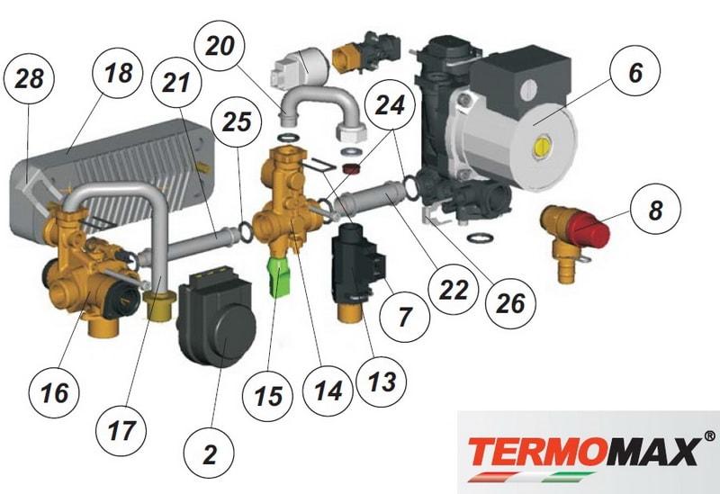Termomax Gimax 25K